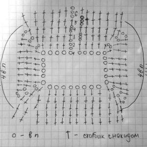 Схема вязанной крючком кокетки для платья